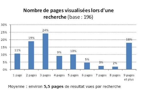 Nombre_pages_recherche