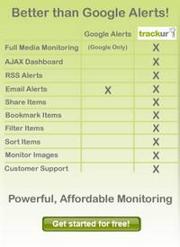 Trackur-google